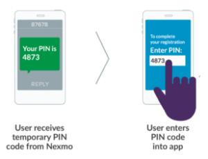 Nexmo explains two factor authentication.